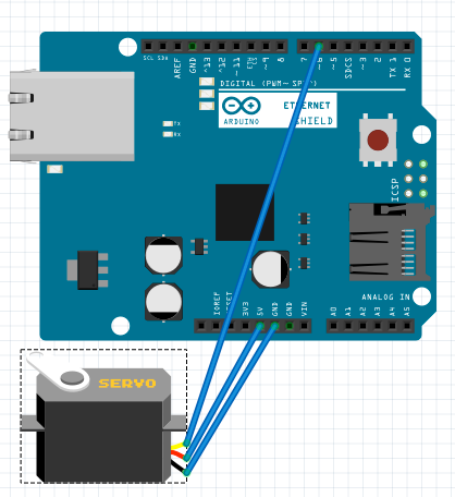 Playing with Raspberry Pi, Arduino, NodeMcu and MQTT