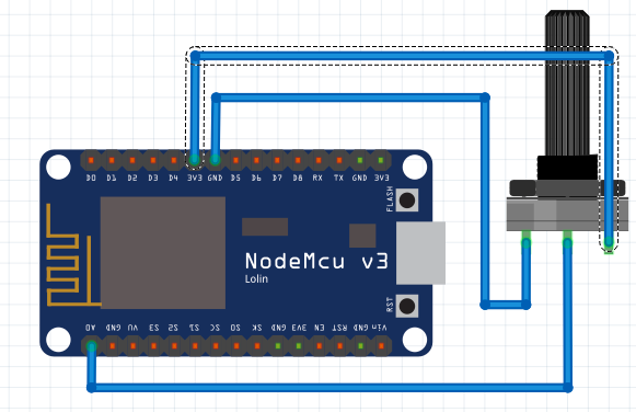 Playing with Raspberry Pi, Arduino, NodeMcu and MQTT | Gonzalo Ayuso