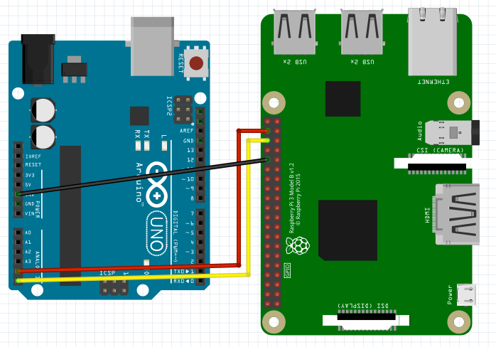 Arduino and raspberry pi working together part now