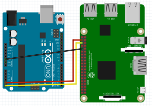 Arduino and Raspberry Pi Working Together (Part 2): Now With I2C