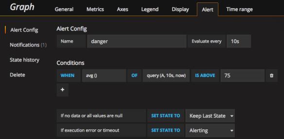 Playing with Docker, MQTT, Grafana, InfluxDB, Python and Arduino